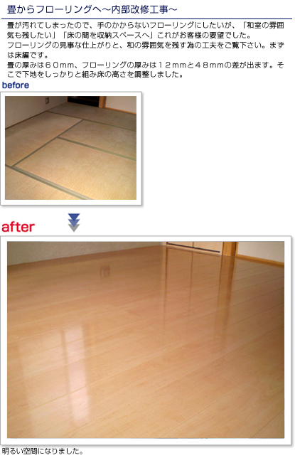 畳が汚れてしまったので、手のかからないフローリングにしたいが、和室の雰囲気も残したい・床の間を収納スペースへ。これがお客様の要望でした。フローリングの見事な仕上がりと、和の雰囲気を残す為の工夫をご覧下さい。まずは床編です。畳の厚みは60mm、フローリングの厚みは12mmと48mmの差が出ます。そこで下地をしっかりと組み床の高さを調整しました。